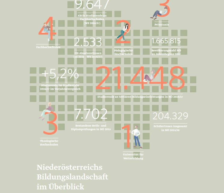 Pressebild NFB Niederösterreichs Bildungslandschaft im Überblick © NFB
